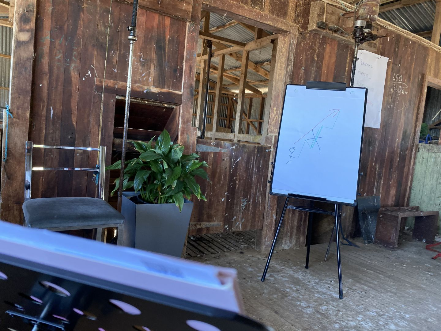 Women's weekend retreat: reclaim your mojo after 50 photo 5